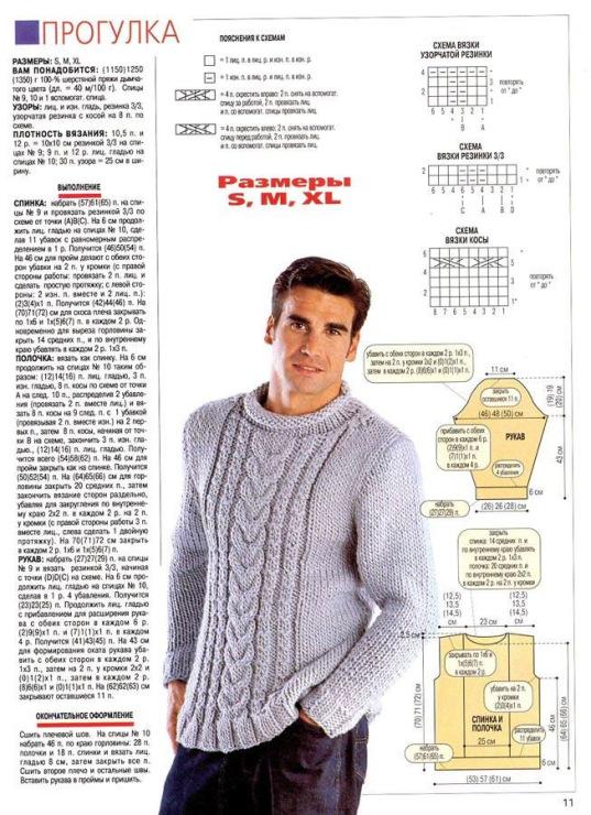 Вяжем на мужчин свитера