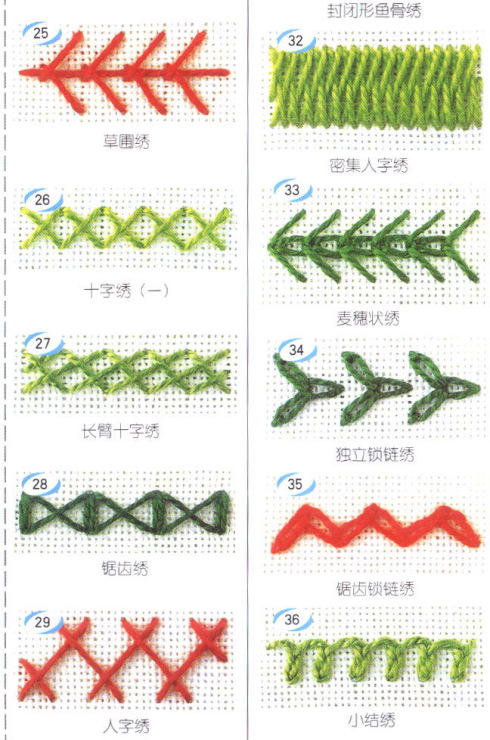 Схема вышивки вручную 28